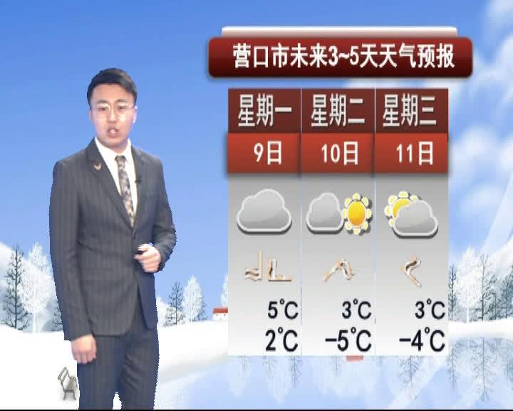 12月6日营口天气预报