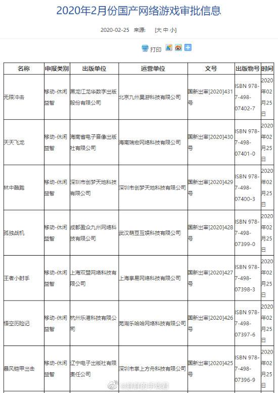 国家新闻出版广电总局官方网站公开了新一批游戏版号