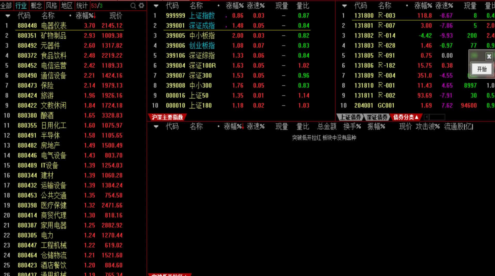 A股收评(上)上证指数涨逾0.89%受5日线压制,明天会怎么走?