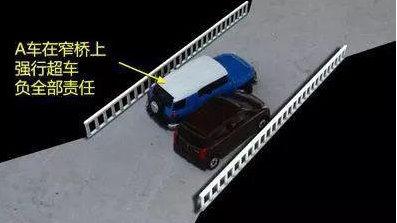 开车路上,遇见交通事故的时候,该如何正确划分你我他的责任?