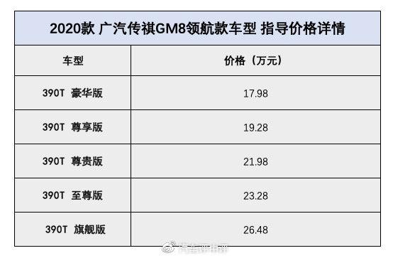 """打造陆上""""小游艇"""" ,广汽传祺GM8领航款正式上市"""