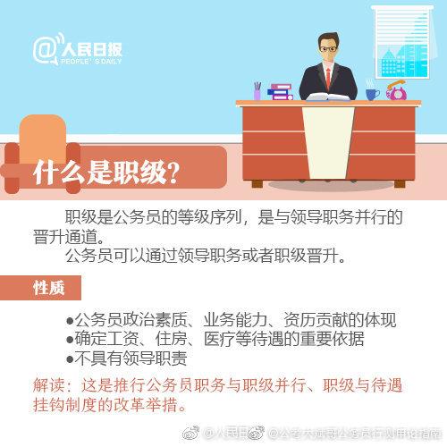 九图读懂 《公务员职务与职级并行规定》将于6月1日起施行