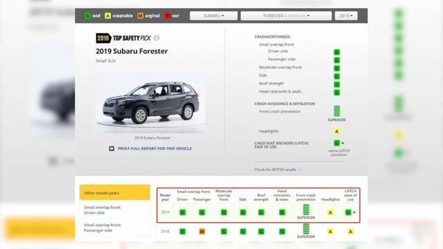 新款!改款!换代!怎么样才能确认一台车是全新换代?