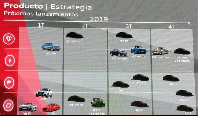 奥迪2019年新车阵容,全新奥迪RS6能将宝马M5按在地上摩擦吗?