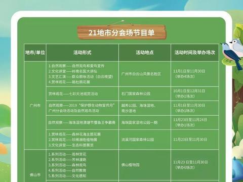 收好这份攻略,玩转首届广东省森林文化周!