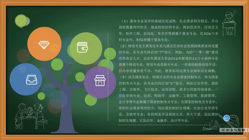 深度解析大学506个本科专业 课程介绍