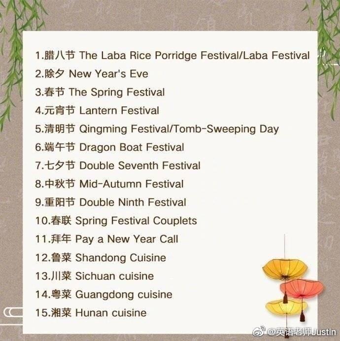 英语四级英语六级必备的120个中国传统文化名词,四六级用得上!