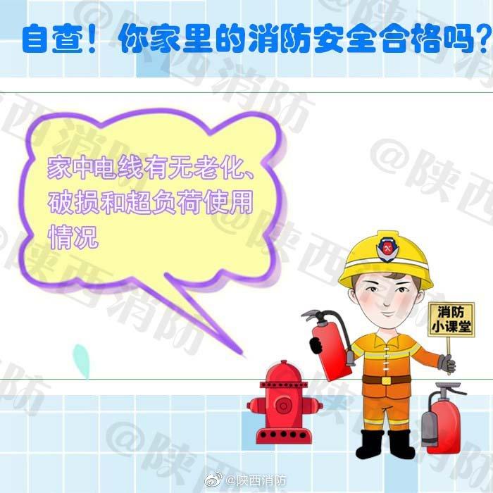 自查!你家里的消防安全合格吗