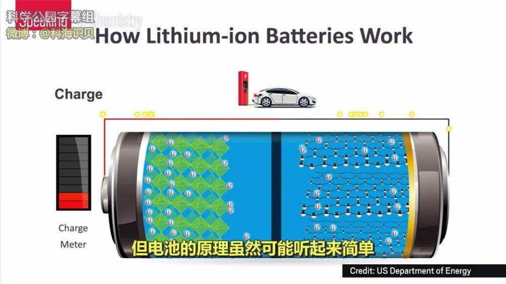 """2019年诺贝尔化学奖:锂离子电池终于""""足够好""""了"""