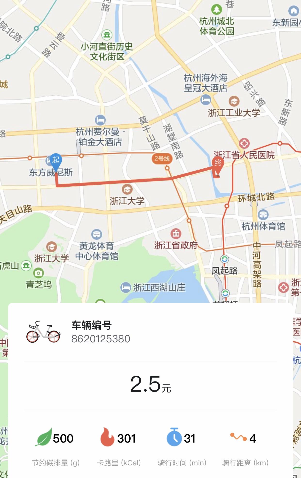 今天在杭州的骑行
