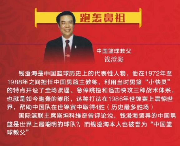 今天给大家介绍中国篮球的传奇球员、教练员钱澄海