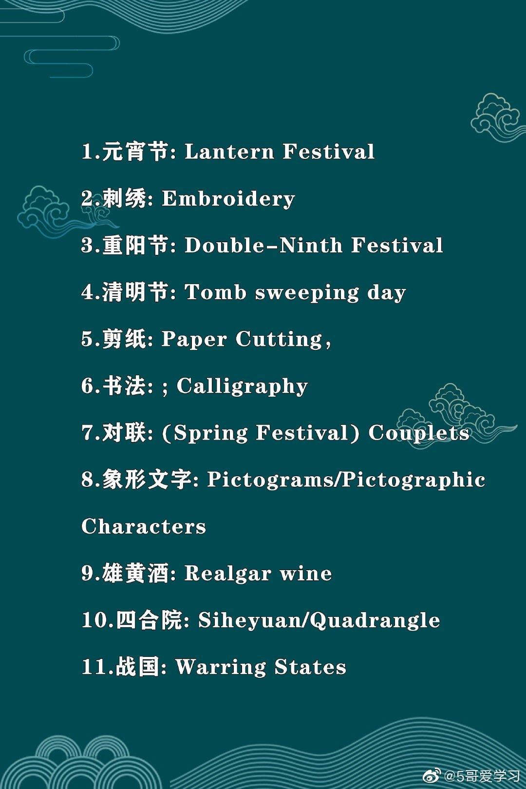 英语四六级作文翻译,必背常考中国传统文化翻译。