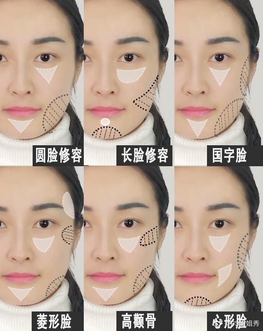 不同脸型的不同修容应该怎么做怎么简单修容让你脸变得更小更精致