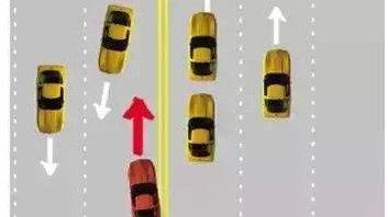 这些变道的方式很容易吃罚单,还容易发生交通事故