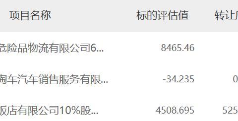 天津老牌酒店水晶宫迎新主 丁立国旗下新天钢逾4亿接手