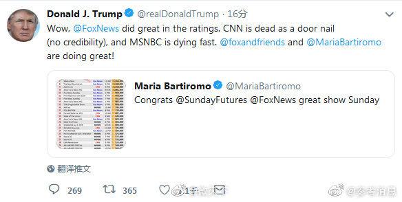 特朗普早起发推骂媒体:CNN已死