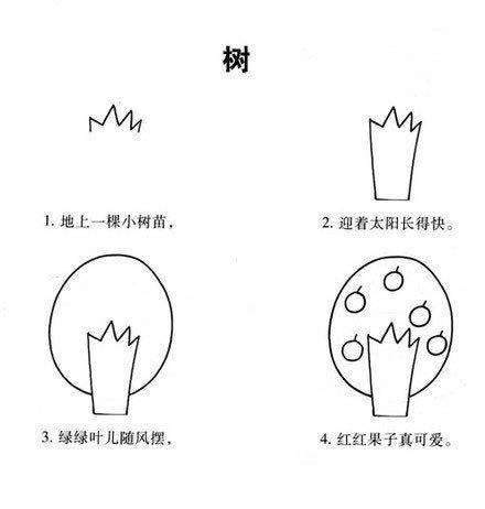 这大概是世界上最简单的简笔画了吧,码起来糊弄熊孩子图片