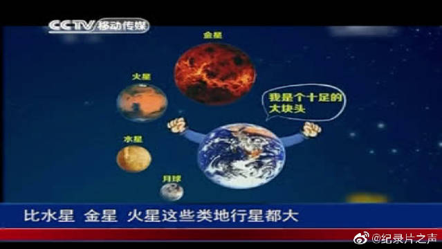 地球简介与世界地球日来历,你真的了解地球吗?