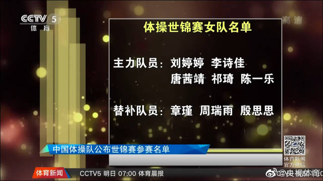 中国体操队公布世锦赛参赛名单