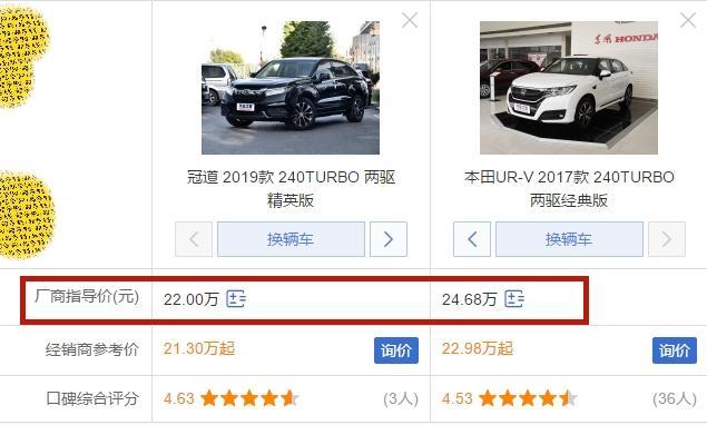 曾需加价提车,1.5T有193匹,现22万却少有人买