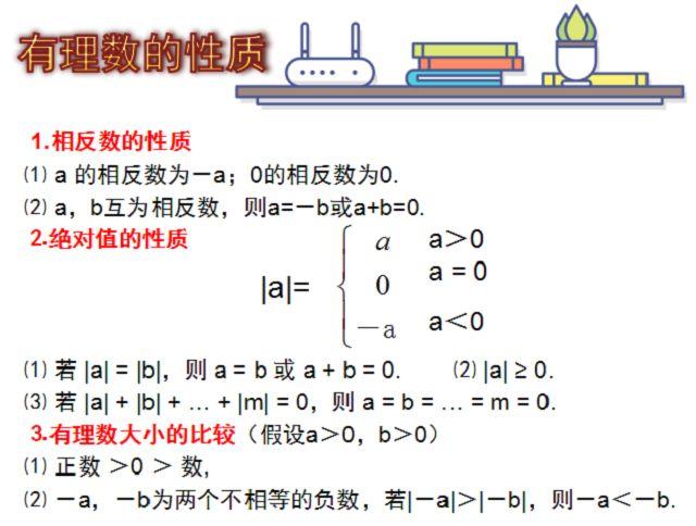 有理数相关公式汇总,数学知识点系列一,收藏备用