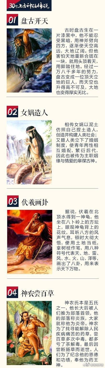 中国人应该了解的30个神话典故:伏羲画卦、雷泽华胥、北溟鲲鹏.
