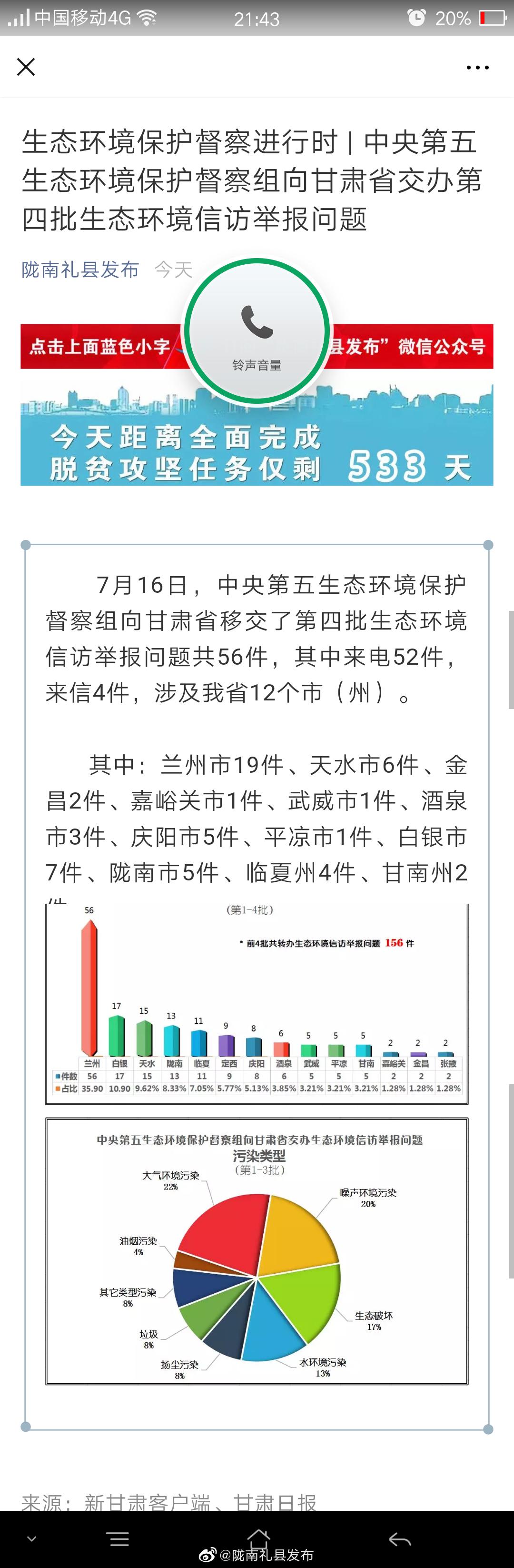 中央第五生态环境保护督察组向甘肃省交办第四批生态环境信访举报问题