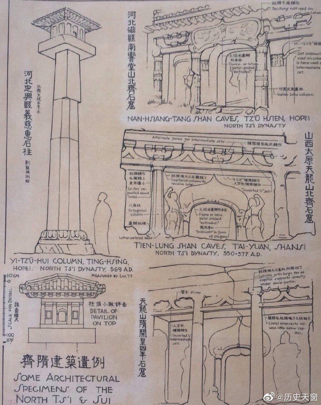 梁思成 · 《中国建筑史手绘图》