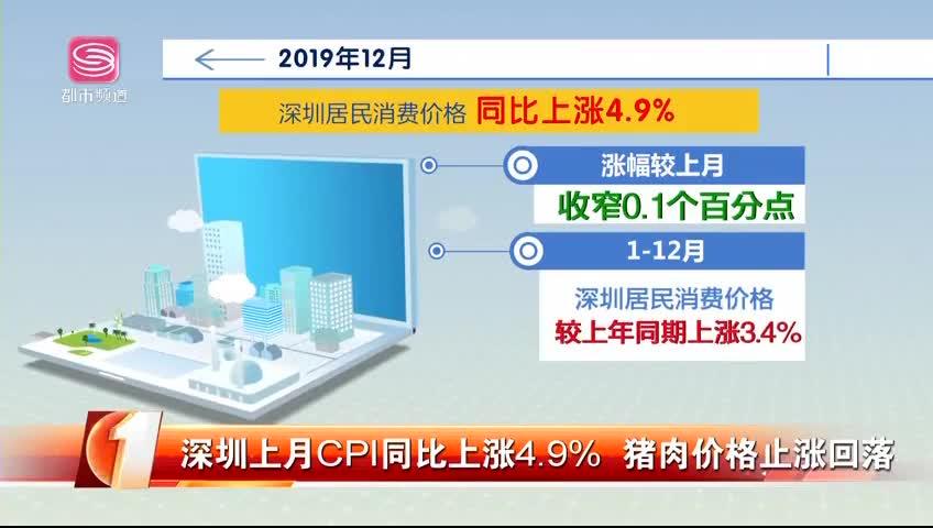深圳上月CPI同比上涨4.9% 猪肉价格止涨回落
