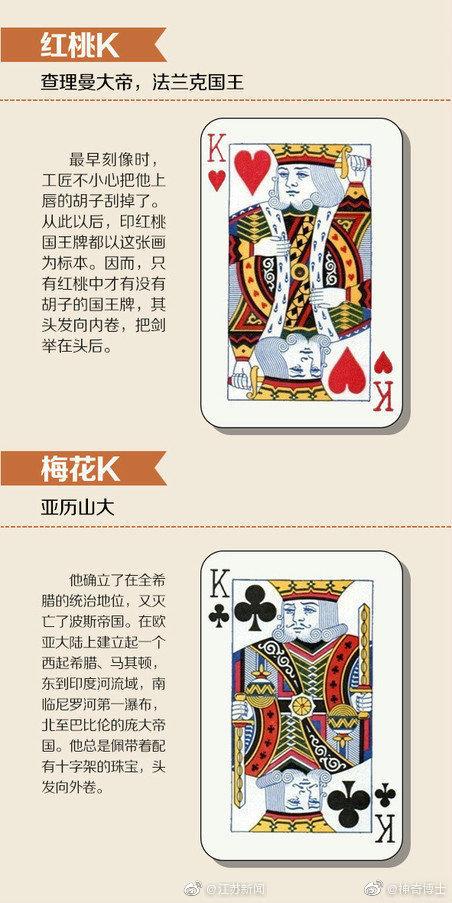 扑克牌的12个历史人物和故事,戳图,一起长知识吧