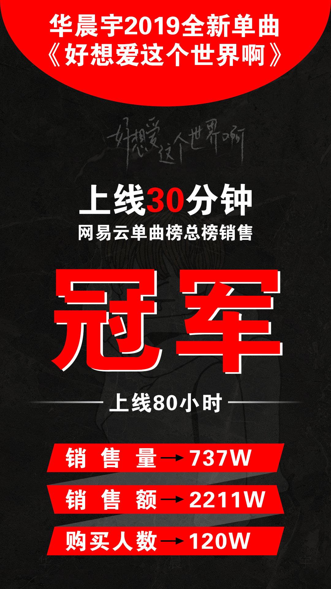 华晨宇第四张专辑单曲《好想爱这个世界啊》销量737w张