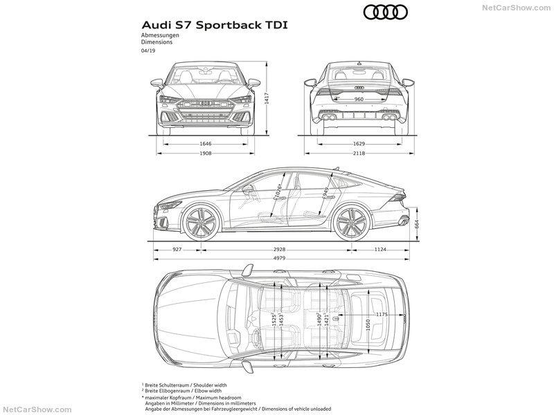 奥迪S7 Sportback TDI