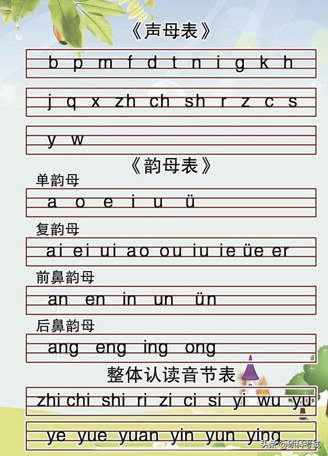 汉语拼音声母 韵母表 详细图片