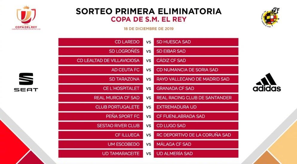 国王杯第一轮抽签结果出炉:西班牙人对阵西乙B球队