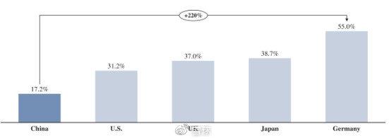 「88赛马网投彩票」陈春花:今天,所有的企业不能只是在商言商