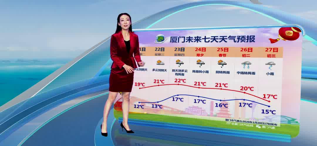 气象环境新闻晚上0120