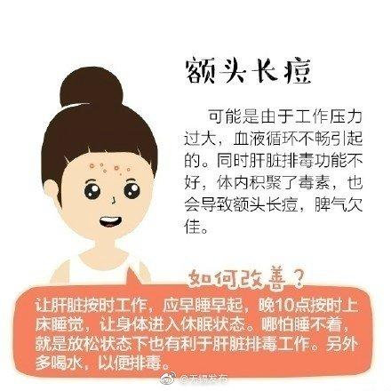 脸上各部位长痘的原因和解决方案!痘痘可是非常影响我们的脸面的喔