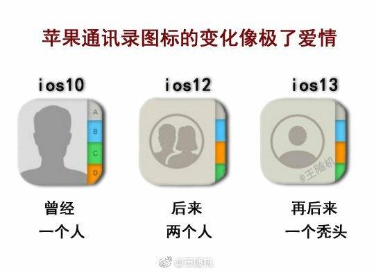 苹果手机,从ios10到ios13