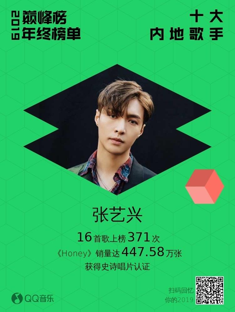 QQ音乐2019巅峰榜年度榜单公开张艺兴荣获QQ音乐2019巅峰榜十大内地