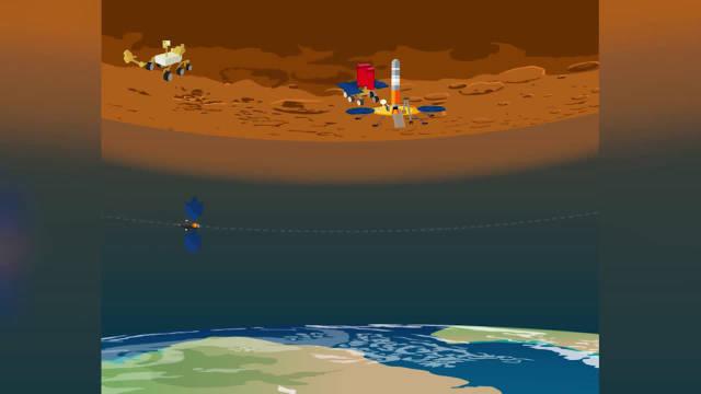 1分钟看完火星样品返回任务动画
