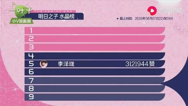张钰琪、洪一诺、冯希瑶三人顺利晋级四强,期待下期 最强厂牌诞生