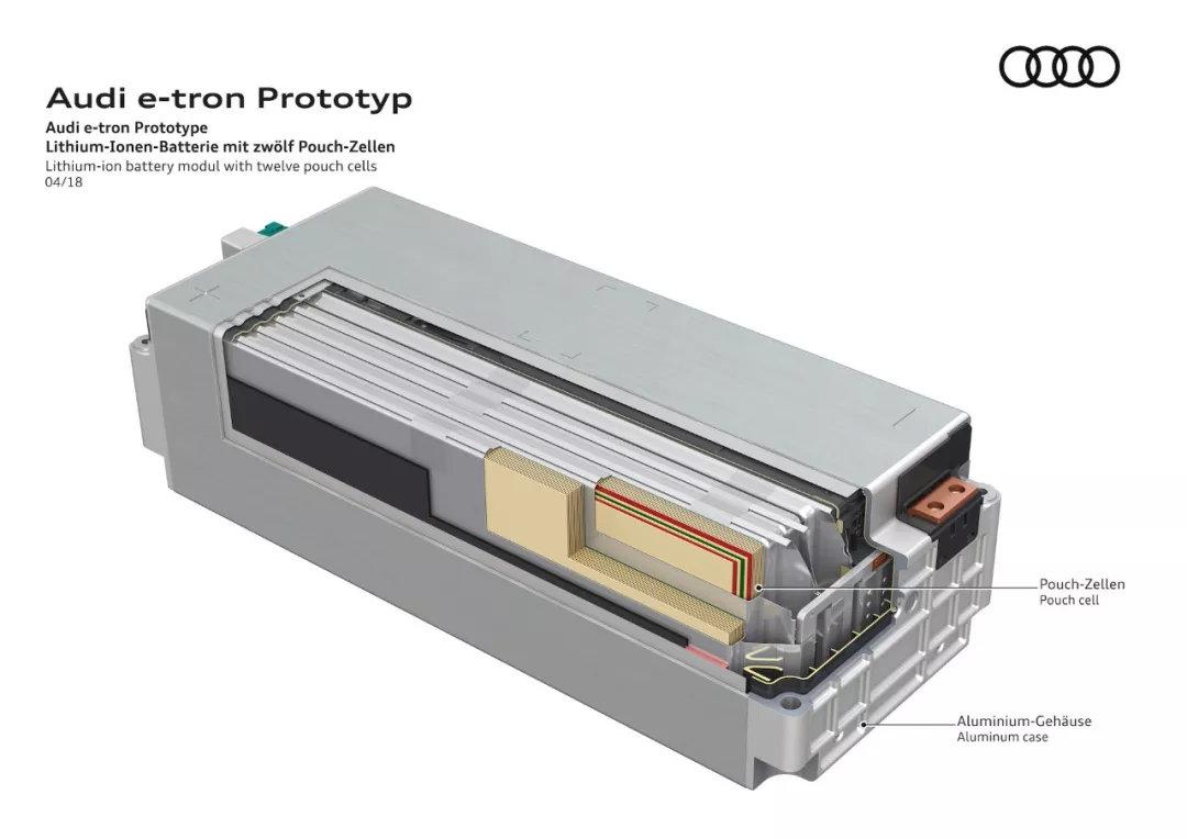 奥迪 e-tron 电池组的奥秘