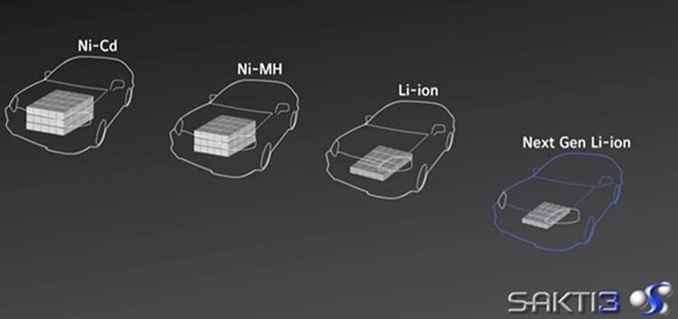 戴森牌电动汽车专利曝光,又要「重新定义」七座豪华 ?