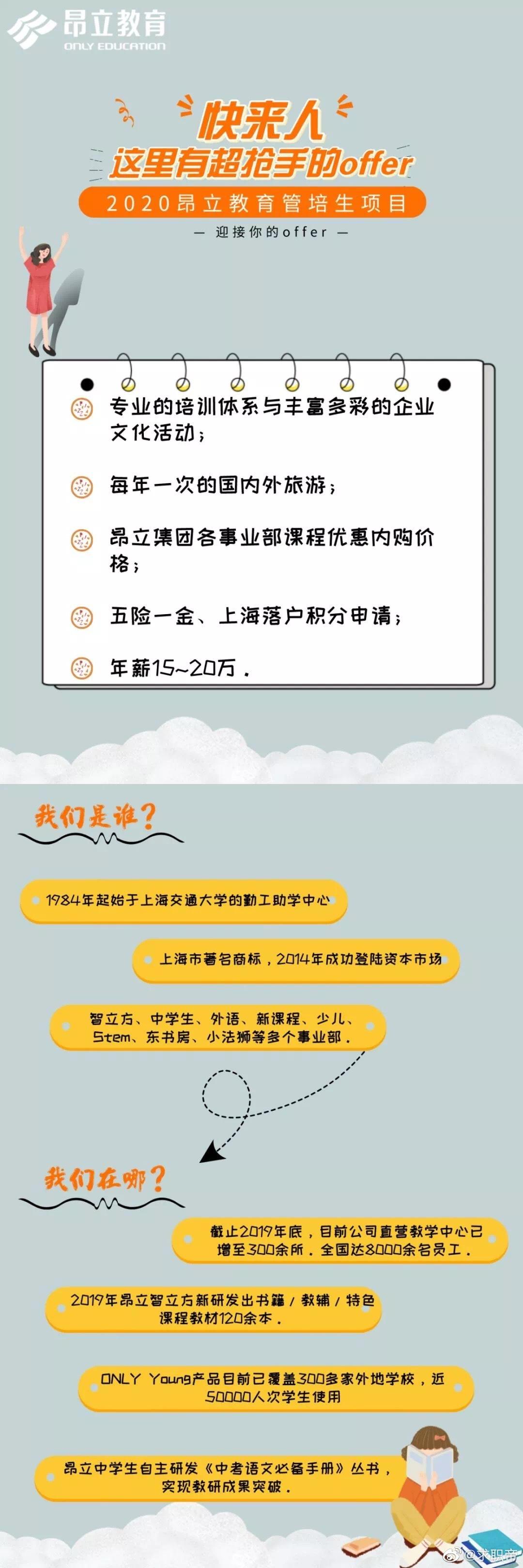 上海落户积分,年薪15~20W,五险一金,昂立教育2020届管培生项目!