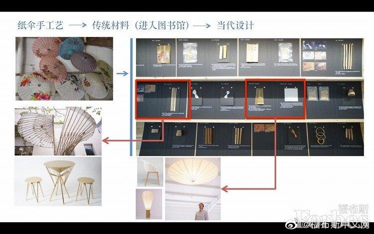 福布斯生活 | 融设计图书馆:让中国的设计返璞归真