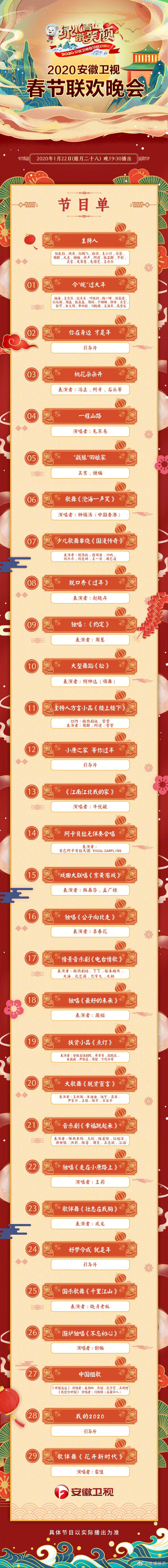 安徽春晚节目单来啦,毛不易,吴京谢楠,钟镇涛,薇娅
