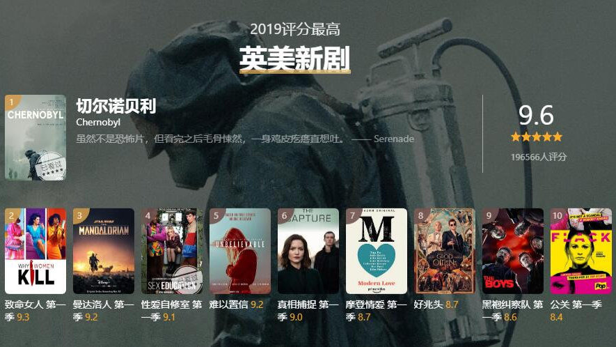 豆瓣2019年度电影榜单,这一年的好电影全在这里了!