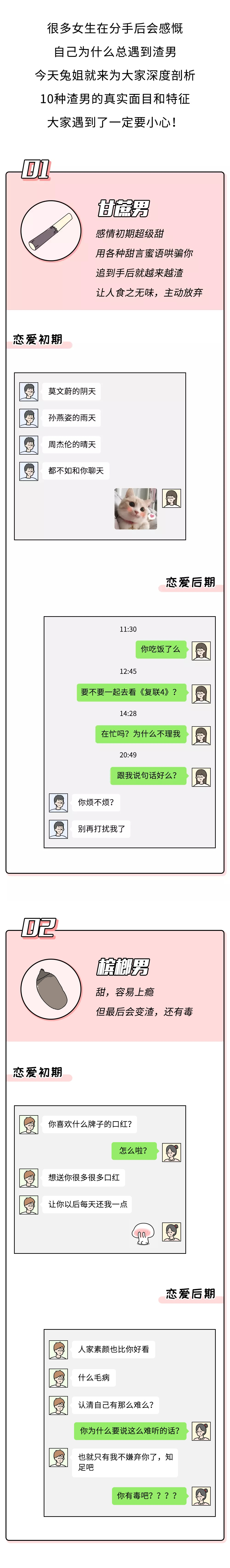 实名曝光当代社会10种渣男,女生千万要小心!