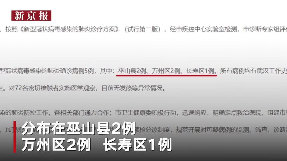 重庆市确诊5例输入性新型肺炎病例:均有武汉逗留史