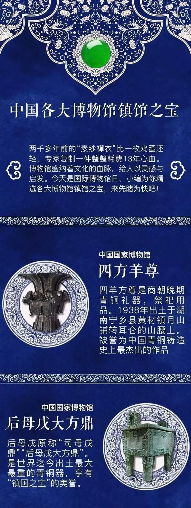 中国各大博物馆镇馆之宝,件件价值连城!